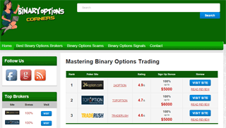 Top Binary Options Brokers And Reviews
