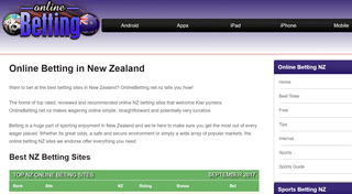 Online Betting in New Zealand