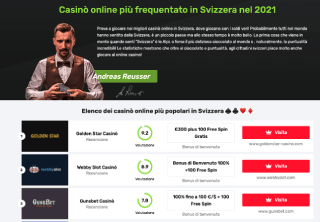 OnlineCasinoSvizzera Best Casino Reviews in Switzerland